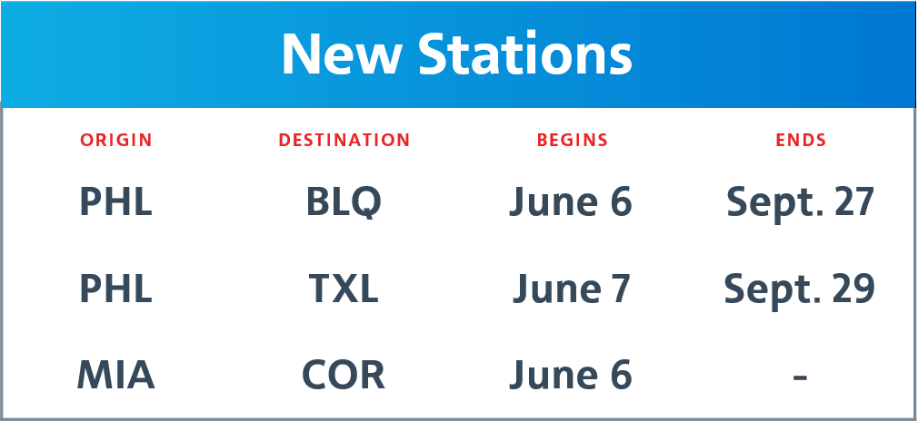 American Airlines Cargo introduces three new stations this summer
